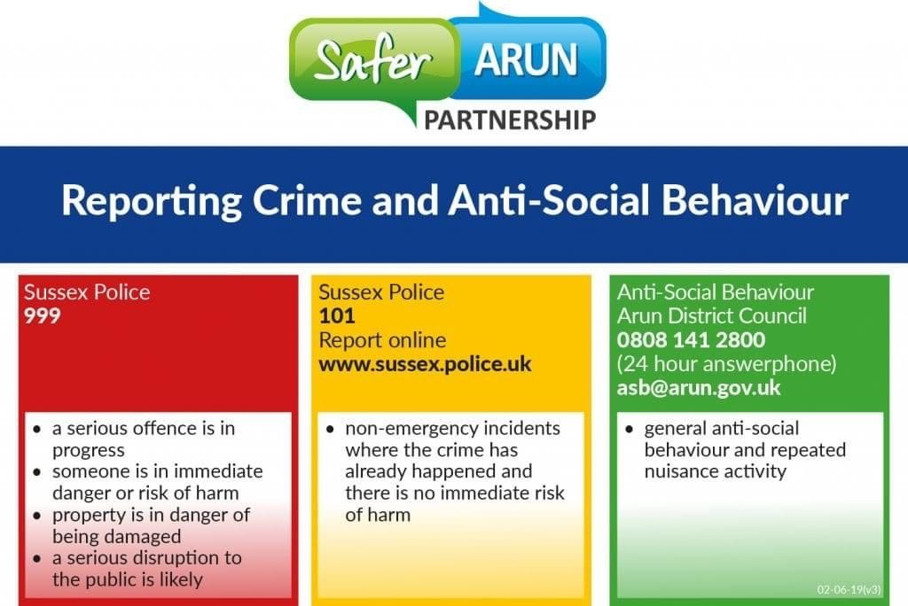 Reporting Crime and Ant Social Behaviour